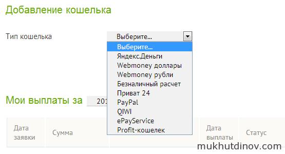 Варианты вывода денег заработанных через Яндекс.Директ