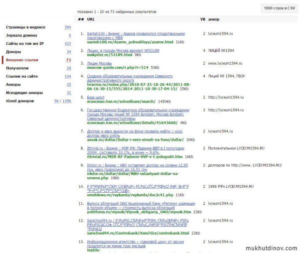Взглянув на ссылочный профиль легко понять, что в основном, ссылки на сайт проставлены с образовательных ресурсов