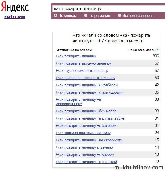 wordstat.yandex.ru - это кладезь информации. Можно сделать множество открытий, типа того, что некоторые люди интересуются, как пожарить яичницу