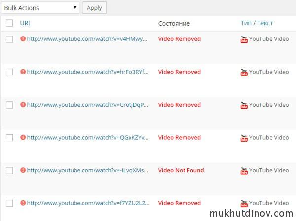 На строительном сайте, Broken Link Checker обнаружил 6 роликов YouTube, которые не воспроизводятся